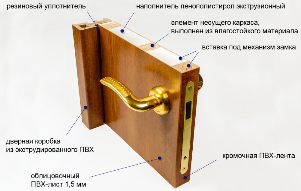laminirovannaja-dver.thumb.jpg.410b45b59