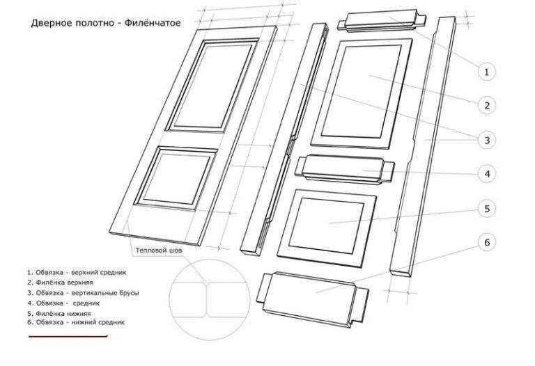 large.1Standartnye-dvernye-polotna-min-7