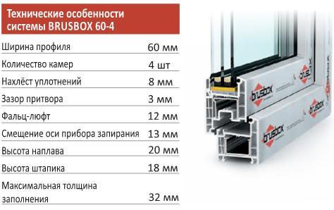 large.brusbox-60.jpg.db0f7e55872e5964bff