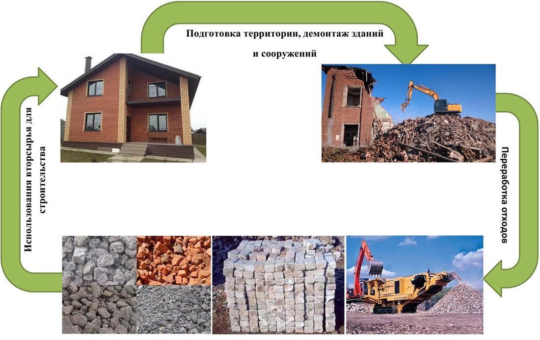 ispolzovanie_othodov_01.jpg